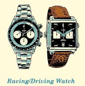 Racing-Watch-2